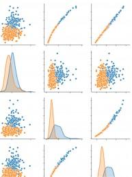 Machine Learning by livehooah